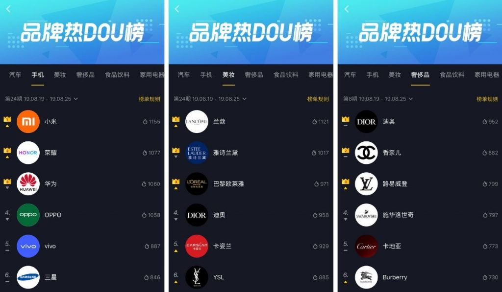 what brands are using douyin
